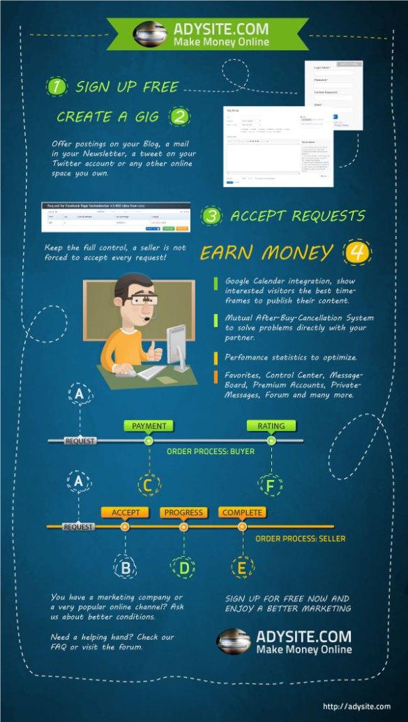 adysite_infographic